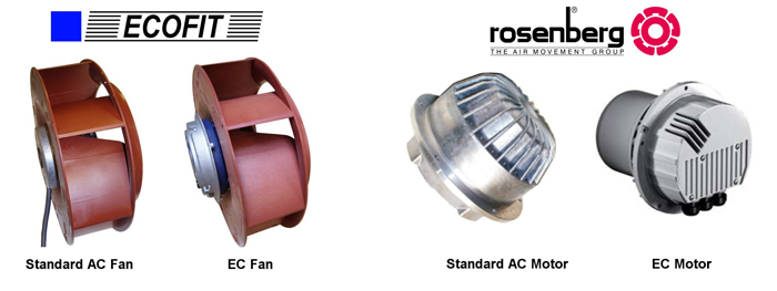 Ec Motor Fan : Ec technology fans uk fan supplier axair
