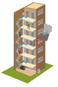 overpressure-stairwell-pressurisation-systems