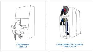 corrosion resistant fan applications