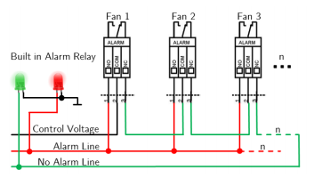 ECFanGrid alarm relay 1
