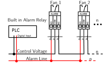 ECFanGrid alarm relay 2