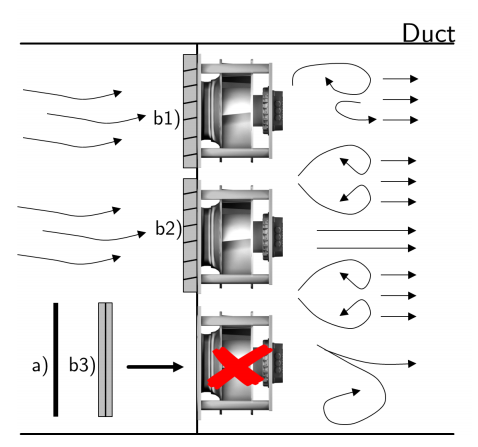 ECFanGrid fan failure duct diagram