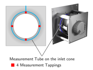 ECFanGrid measurement tube inlet cone